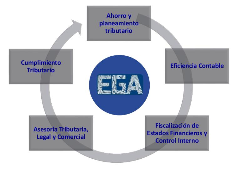 EGA - soluciones para tu empresa
